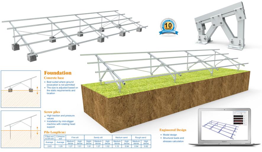 Ground Alu Solar System Chiko Solar Mounting System