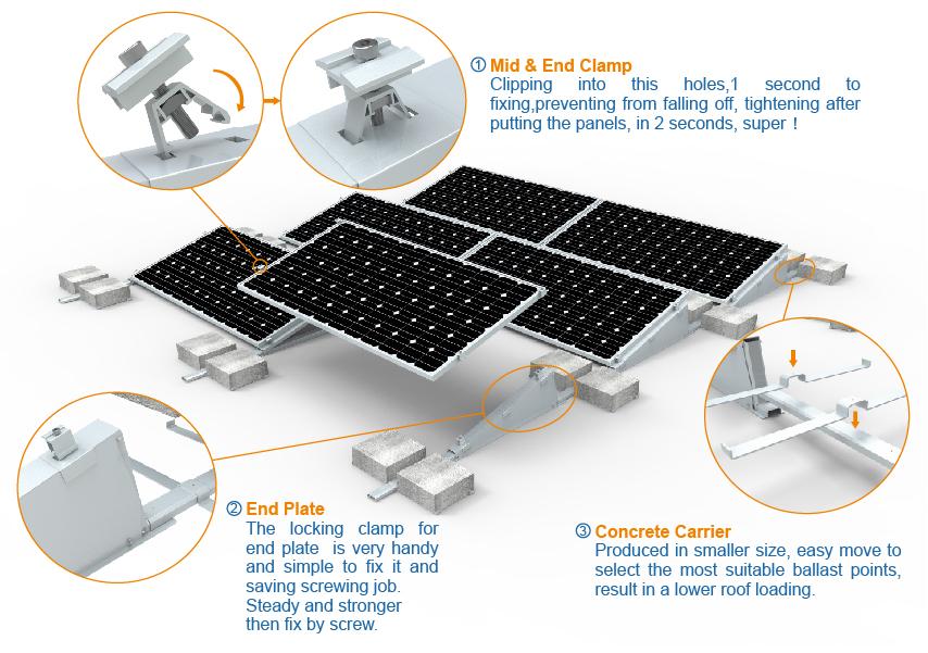 Ballast I Solar System_Chiko Solar Mounting System | Mounting